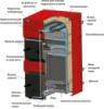 Твердотопливный котел BURNIT BURNiT WB 20 кВт