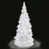 Новогодняя LED светодиодная елочка свеча меняет цвет