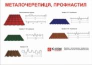 ПРОФНАСТИЛ (металопрофиль) крашеный, оцинкованый. 0,35мм-0,70мм