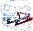 Подвеска кабины