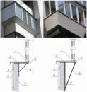 Балконы и лоджии. Под ключ.