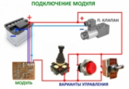Модуль управления пропорциональным клапаном гидравлической системы