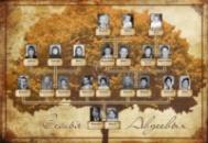 Исследования родословных (генеалогия)