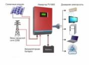 Автономная солнечная электростанция 2,5 кВт на базе гибридного инвертора