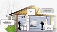 Усилители мобильной связи для нового 3G+ интернета