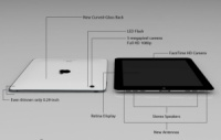 Дисплей (экран, матрица) apple ipad 3