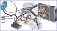 Схемы установки подогревателей двигателя