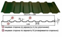 Профнастил ПС-20 ПК-20