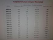 Теплый пол двухжильный нагревательный кабель WARMSTAD  WSS-110 Вт длина 6 метров площадь обогрева  0,7-1,0 м2 комплект