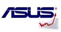 Матрица для ноутбука 15.6 LeD Asus