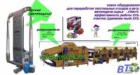 Линия для переработки текстильных отходов в вату. 180кг/ч.  высокая Эффективность работы 95%.