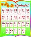 Стенд «Alphabet»