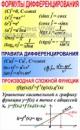 Стенд по математике «Формулы дифференцирования, правила дифференцирования,производная сложной функции»
