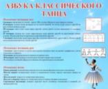 Стенд «Азбука классического танца»