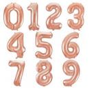 Цифры из фольги 1 м (Розовое золото)