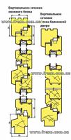Фрезы для Евроокон, фрезы для изготовления окон из дерева escape:'html'