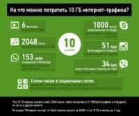 Electronic Shop Ukraine