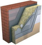 Базальтовая плита ТЕХНОФАС ЭФФЕКТ 50/0,72м2 (0,036м3 ) 4 штуки в упаковке)|escape:'html'