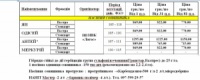 Подсолнечник Меркурий escape:'html'