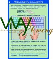 Плакат. Правила работы на клавиатуре|escape:'html'