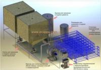 Мини завод по производству блоков из полистиролбетона Украина|escape:'html'