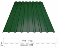 Профнастил цветной, толщина 0,4 мм, ПС-20, цвет: зелёный, 1,5м х 1,16м|escape:'html'