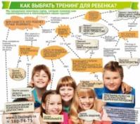 Семейные консультации escape:'html'