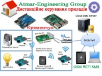 GSM управление котлом и любым оборудованием|escape:'html'
