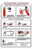 Перезарядка огнетушителей в Одессе