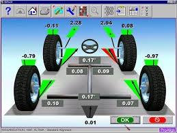 Регулировка углов схождения колес