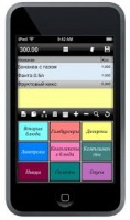 модуль Мобильный официант (автоматизация ресторана R-Keeper)
