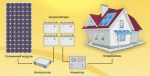 Автономная солнечная электростанция 2 кВт/ч=360кВт/месяц
