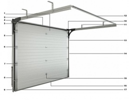 Секционные гаражные ворота по супер цене