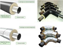Предизолированные трубы для теплосетей, трубы теплотрасс