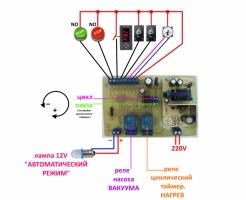 Модуль автоматизации ваккумного станка для фасадов МДФ.