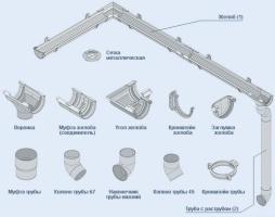 Водосточные системы Мариуполь