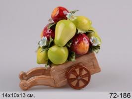 Фігурка декоративна «Врожай» 14х10х13 см
