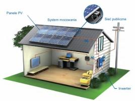 Автономная солнечная электростанция 1 кВт/ч (~180 кВт/месяц), IR3024 (3000 ВТ, 48 В)