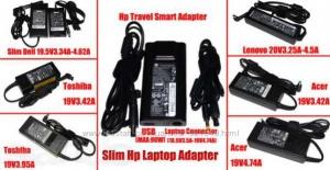 Блок питания для HP Compaq 620 18,5В 3,5A 4,8 x 1,7 мм