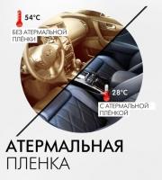 Автомобильная Атермальная Пленка Elite Ice Cool 80