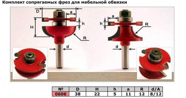 Код товара: 0606. Набор фрез для мебельной стяжки  (фреза для сращивания, фрезы рамочные,фреза комбинированная рамочная)