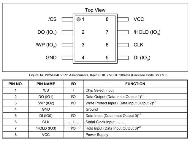W25Q64FVSIG / 25Q64FV / 25Q64 VSOP8 - 8Mb SPI Flash - BIOS, Ubiquiti