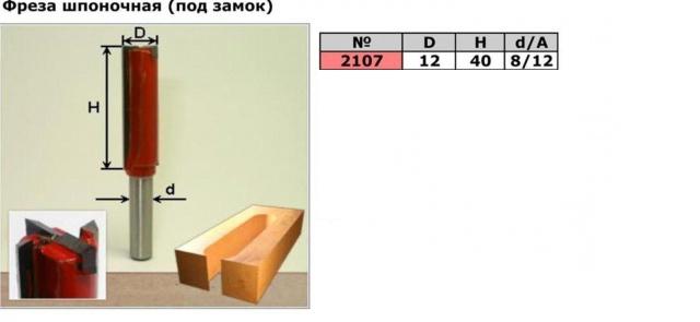 Код товара: 2107. (D12 H40) Фреза шпоночная ( под замок)