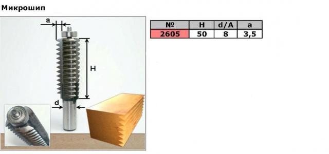 Код товара: 2605.Фреза микрошип(фреза для сращивания, фреза минишип, фреза шип,микрошип,фреза шип-паз,фреза шипорезная)
