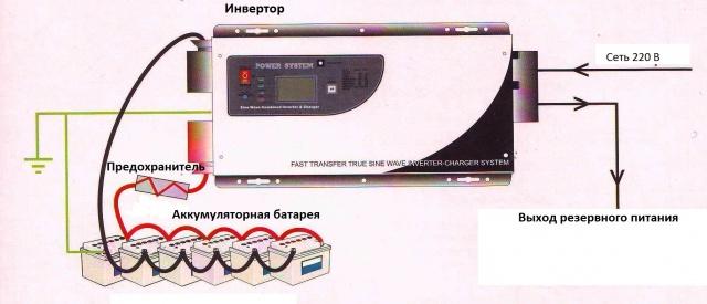 инверторно-аккумуляторная система электроснабжения