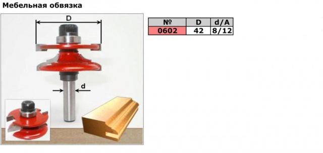 Код товара: 0602. Фреза для мебельной стяжки (фреза для сращивания, фрезы рамочные,фреза комбинированная рамочная)
