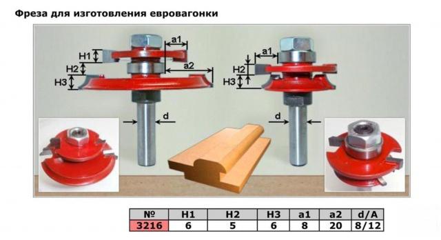 Код товара: 3216. Фреза для изготовления вагонки (вагонка,евровагонка)