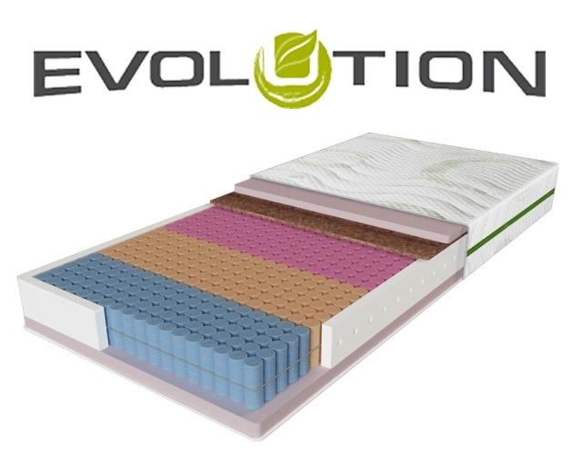 Коллекция матрасов Evolution