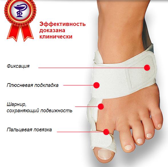 Что такое фиксатор для косточки на ноге