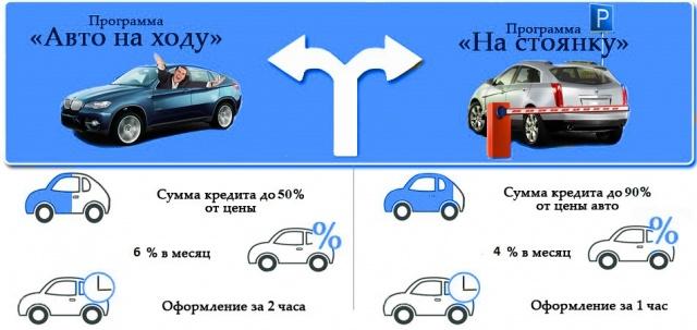 Автоломбард с правом вождения киев автомир автосалон в москве отзывы